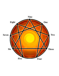 innerchange-lifecoaching-the-guiding-light-of-the-Enneagram